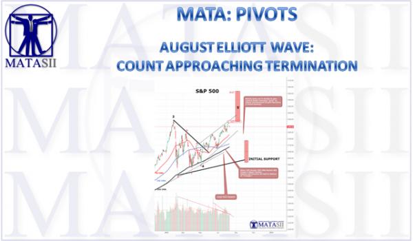 08-13-18-MATA-PATTERNS-S&P EW COUNT-1