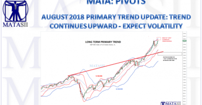 08-13-18-MATA-PIVOTS-August - Long-Term Primary Trend-1