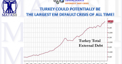08-17-18-TP-SOVEREIGN DEBT CRISIS- Turkey Could Potentially Be the LArgest EM Default Crisis of all Time-1