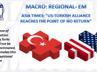 08-28-18-MACRO-REGIONAL-EM-US-Turkish Relations Reach Point of No Return-1