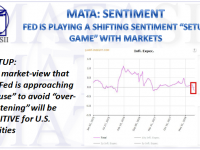 08-28-18-MATA-SENTIMENT-Fed is Playinga Shifting Sentiment Setup Game-1
