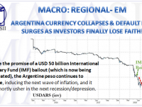 08-29-18-MACRO-REGIONAL-EM-Argentina Currency Collapses-1