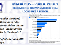 08-29-18-MACRO-US-PUBIC POLICY-Mexico Trade Agreement-6