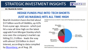 08-30-18-SII-FAANGS & NOSH-Hedge Funds Pile Into Tech Shorts-1