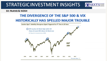 08-30-18-SII-FAANGS & NOSH-Historically S&P 500 & VIX Divergence Has Spelled Major Trouble-1