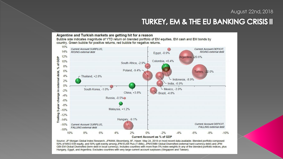 IN-DEPTH: TRANSCRIPTION – TURKEY, EM & THE COMING EU BANKING CRISIS