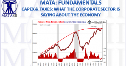 09-05-18-MATA-FUNDAMENTALS-Capex & Taxes verus Construction Spending-1