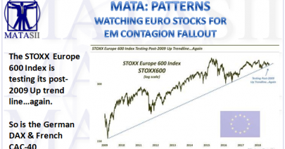 09-06-18-MATA-PATTERNS-Watching Euro Stocks for EM Contagion Fallout-1