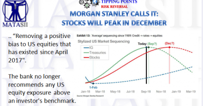 09-11-18-TP=RISK REVERSAL-Morgan Stanley Warns-Market to Peak in December-1b