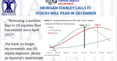 09-11-18-TP=RISK REVERSAL-Morgan Stanley Warns-Market to Peak in December-1b