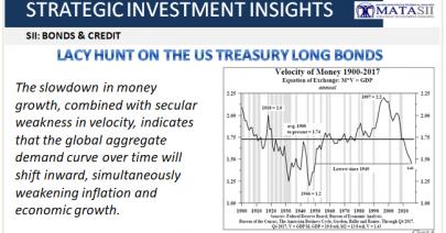 09-12-18-SII-B&C-Lacy Hunt-Q2 Report-US Treasury Long Bond-1