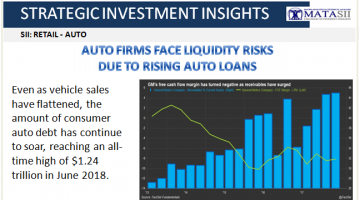09-12-18-SII-RETAIL-AUTO-Auto Firms Face Liqudity Risks Due to Rising Auto Loans-1