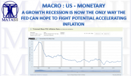 09-14-18-MACRO-US-MONETARY-GrowthRecession Required to Fight Accelerating Inflation-1