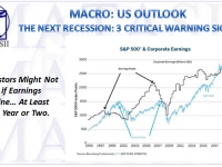 09-14-18-MARO-US-OUTLOOK-The Next recession - 3 Critical Warning Signs-1
