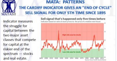 09-14-18-MATA-PATTERNS-Cardiff Indicator-1