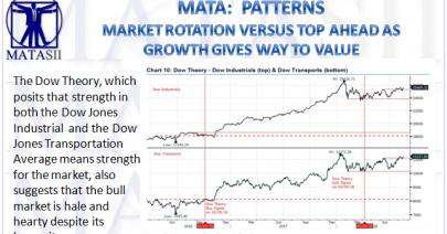 09-14-18-MATA-PATTERNS-Market Rotation versus Top-1