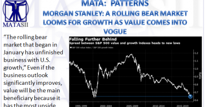 09-14-18-MATA-PATTERNS-Morgan Stanley Sees Rolling Bear Market for Growth-1
