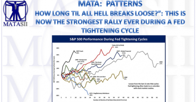 09-14-18-MATA-PATTERNS-Strongest Rally Ever During a Fed Tightening Cycle-1