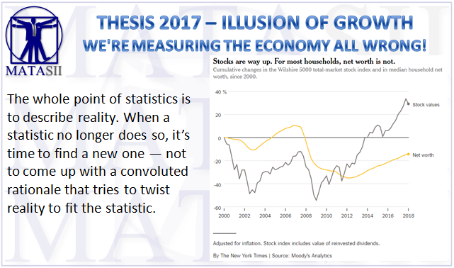09-14-18-THESIS 2017-ILLUSION OF GROWTH-We're Measuring the Economy All Wrong-1