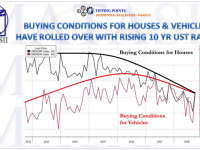 09-15-18-TP-RESIDENTIAL HOUSING-Buying Conditions for Houses and Vehicles