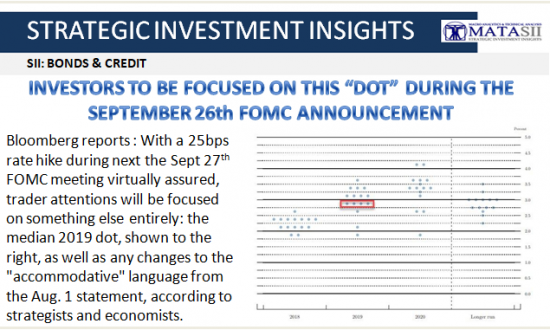 09-19-18-SII-B&C--Investors to be Focued on Dot Plot for Sept 27th FOMC Meeting-1