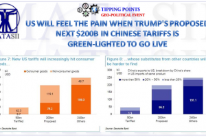 09-20-18-TP-GEO-POLITICAL EVENT-US Will Feel the Pain When Trumps Next 200B tariffs Goes Live-1