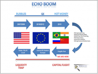 09-25-18-MACRO-REGIONAL-EM-The EM Echo Boom - 2018