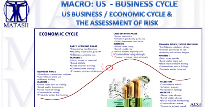 09-27-18-MACRO-US-BUSINESS CYCLE--US Business-Economic & The Assessment of Risk-1