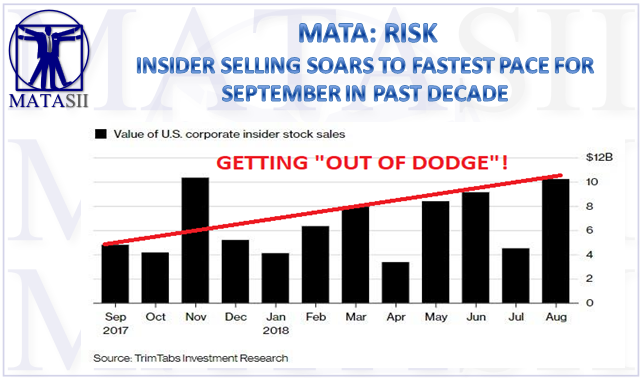 10-11-18-MATA-RISK-Insider Selling-1