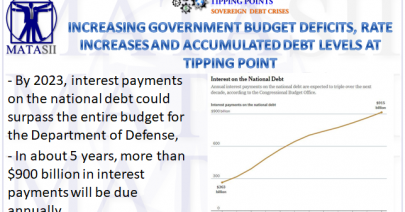 09-28-18-TP-SOVEREIGN DEBT CRISIS--Increasing Government Deficit at Tipping Point-1