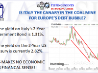 10-02-18-TP-EU BANKING CRISIS-Is Italy the anary in the EU Banking Crisis Coal Mine-1