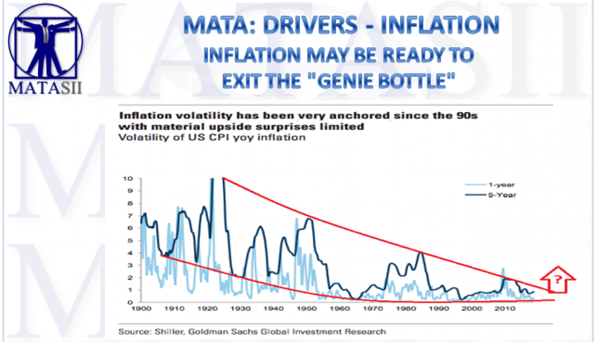 10-04-18-MATA-DRIVERS-INFLATION-Inflation Volatility-1
