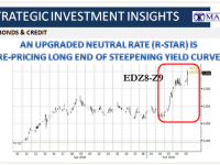 10-05-18-SII-B&C--Upgraded Neutral Rate Is Re-Pricing Long End of Steepening Yield Curve-1