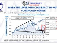10-05-18-TP-RISK REVERSAL-When the Leveraged CTAs React - You Should Worry-1