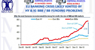 10-08-18-TP-EU BANKING CRISIS-Likely Ignited by HY & BBB-BB Funding Problems