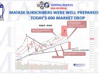10-10-18-TP-RISK REVERSAL-600 Popint Market Correction-1