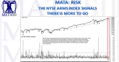 10-11-18-MATA-PATTERNS-The NYSE ARMS Index Signals More Downside to Go-1