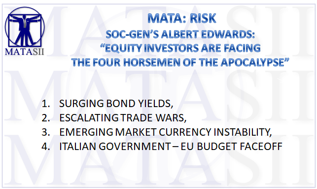 10-11-18-MATA-RISK-Equity Investors Face the Four Horsemen of the Apocalyse-1