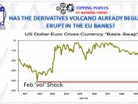 10-11-18-TP-EU BANKING CRISIS- Has The Derivatives Volcano Already Erupted in the EU Banks-1