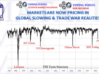 10-12-18-TP-US MARKET VALUATIONS-Markets Now Pricing in Global Slowing & Trade war Realities-1