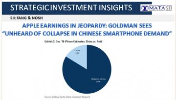 10-16-18-SII-FANG & NOSH--Apple Earnings in Jeopardy-1