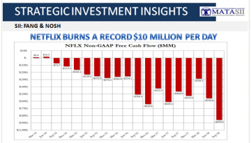 10-17-18-SII-FANG & NOSH-Netflix Burns a Record $10M per Day-1