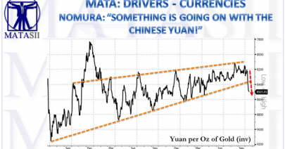 10-18-18-TMATA-DRIVERS-CURRENCIES-PRECIOUS METALS-Something is Going on with the Chinese Yuan-1
