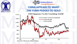 10-18-18-TP-US RESERVE CURRENCY-China Appears to Want Yuan Pegged to Gold-1