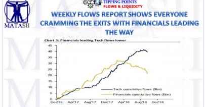 10-19-18-TP-FLOWS & LIQUIDITY--Flos Report - Everyone Cramming the Exits-1