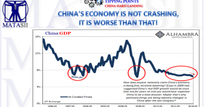 10-22-18-TP-CHINA HARD LANDING-Its Worse Than China Crashing-1