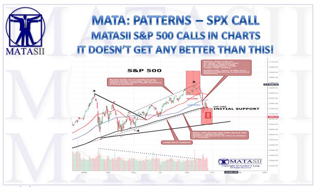 10-23-18-MATA-PATTERNS-SPX-MATASII SPX cALL-1