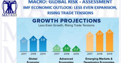 10-25-18-MACRO-GLOBAL RISK-ASSESSMENT-IMF Eonomic Outlook-1