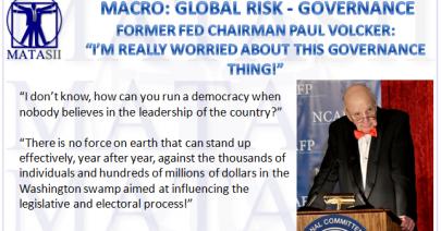 10-25-18-MACRO-GLOBAL RISK - SIGNALS - GOVERNANCE- Paul Volcher-1