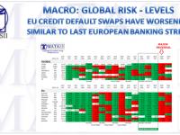 10-27-18-MACRO-GLOBAL RISK-LEVELS-CDS-October-1